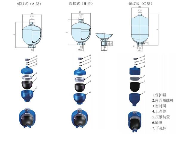 氮气储能器结构图